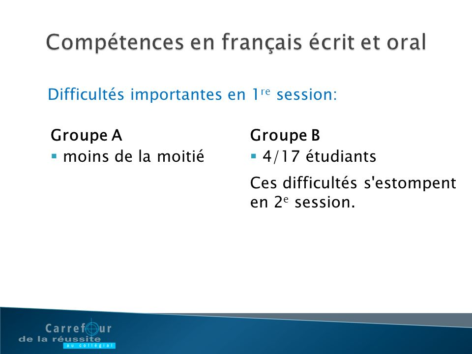 Compétences en français écrit et oral