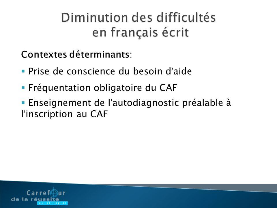 Diminution des difficultés en français écrit