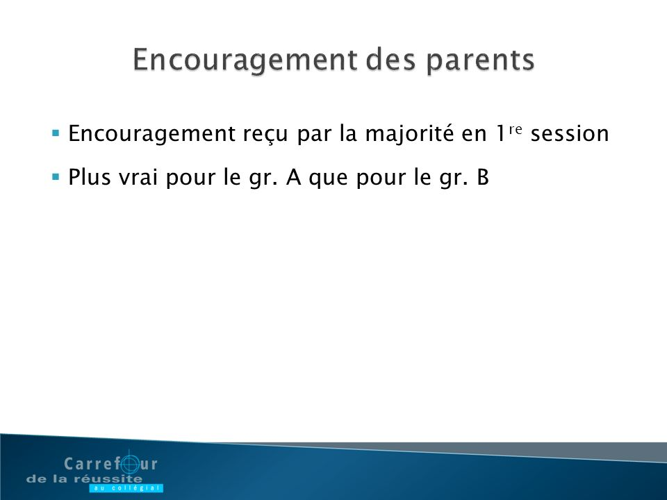 Encouragement des parents