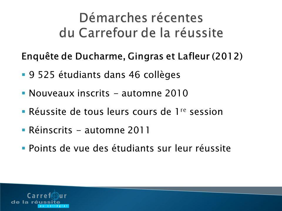 Démarches récentes du Carrefour de la réussite