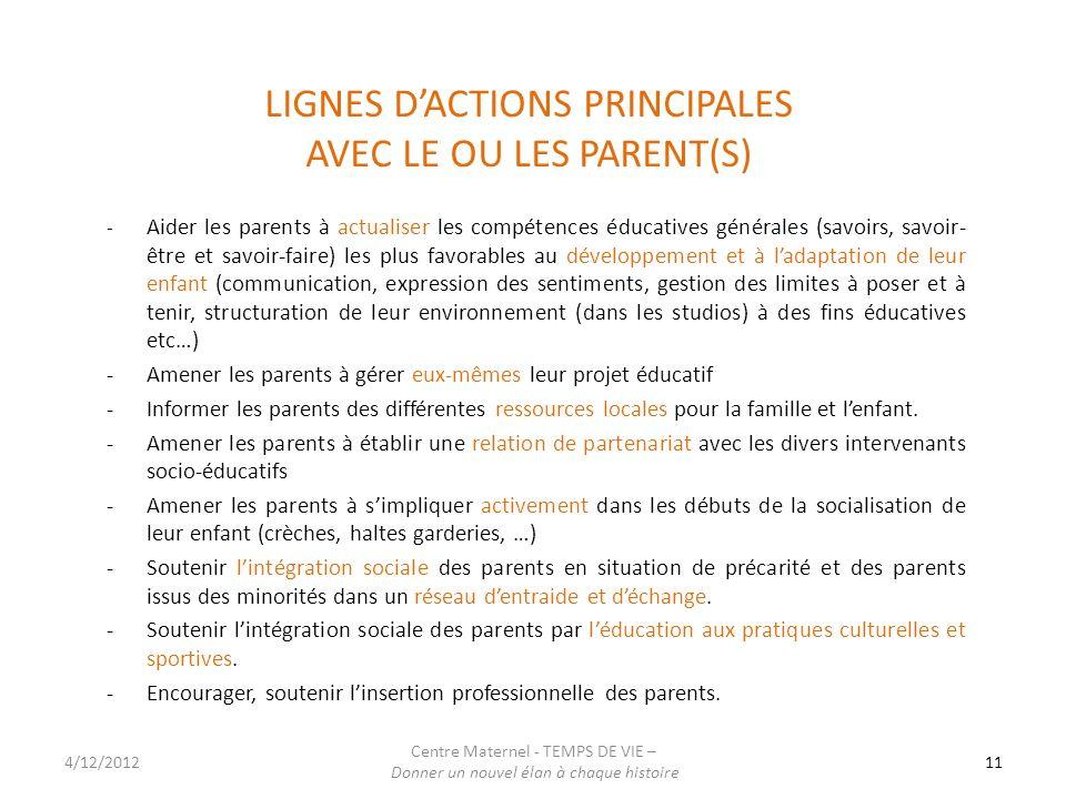LIGNES D'ACTIONS PRINCIPALES AVEC LE OU LES PARENT(S)