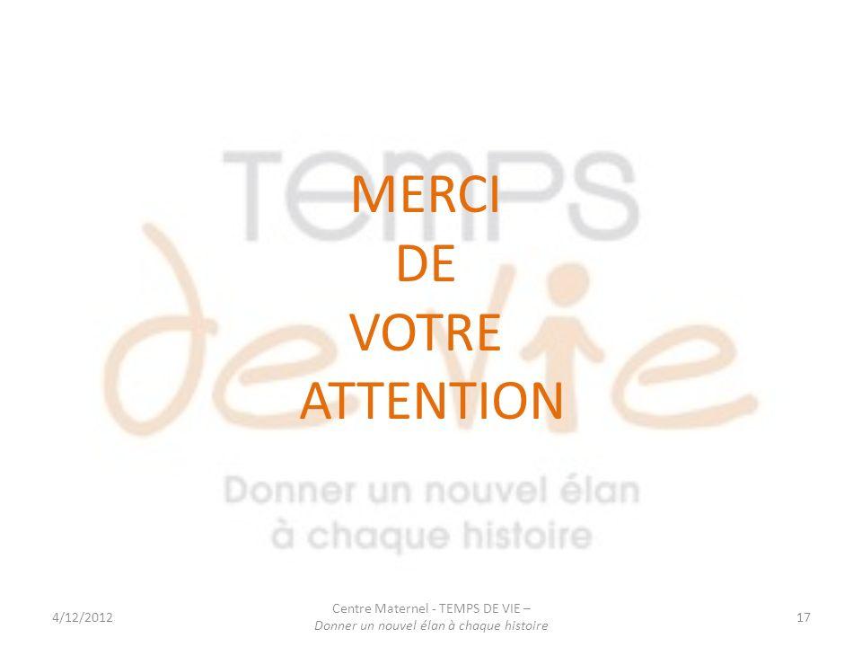 MERCI DE VOTRE ATTENTION Centre Maternel - TEMPS DE VIE – 4/12/2012