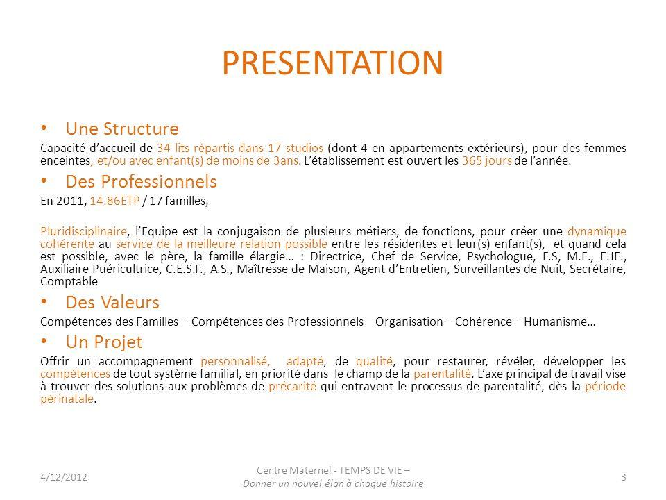 PRESENTATION Une Structure Des Professionnels Des Valeurs Un Projet