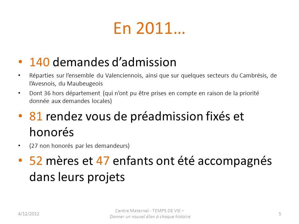 En 2011… 140 demandes d'admission
