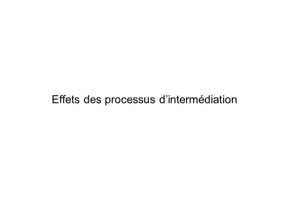 Effets des processus d'intermédiation