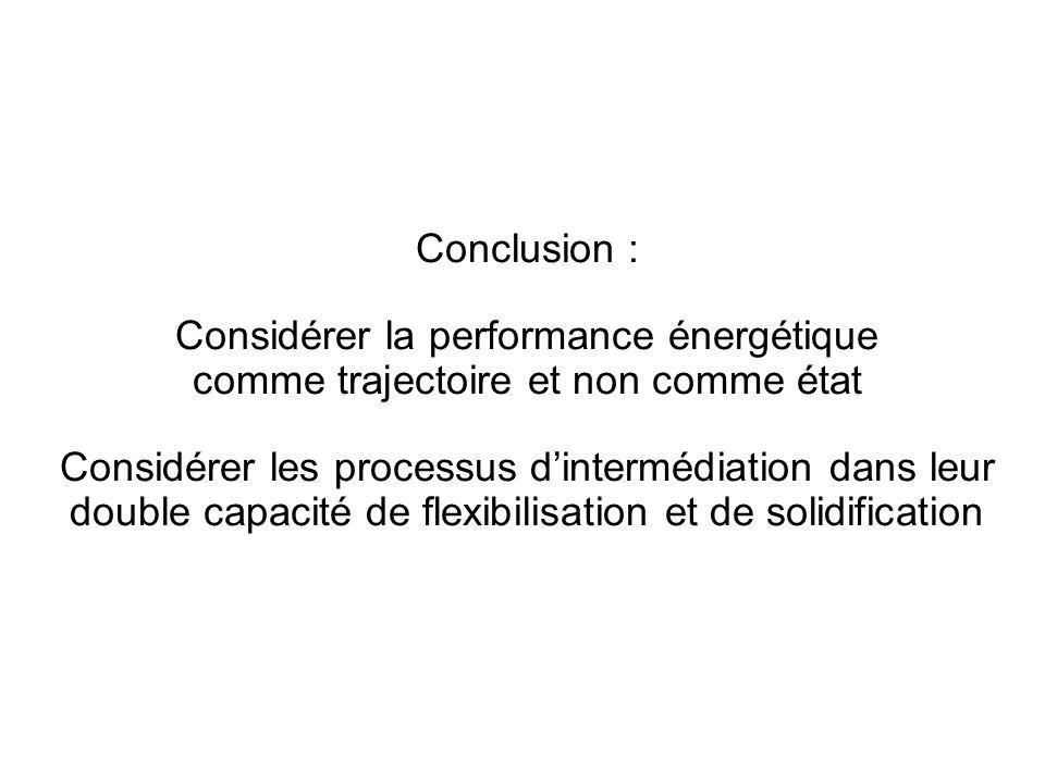 Conclusion : Considérer la performance énergétique comme trajectoire et non comme état Considérer les processus d'intermédiation dans leur double capacité de flexibilisation et de solidification