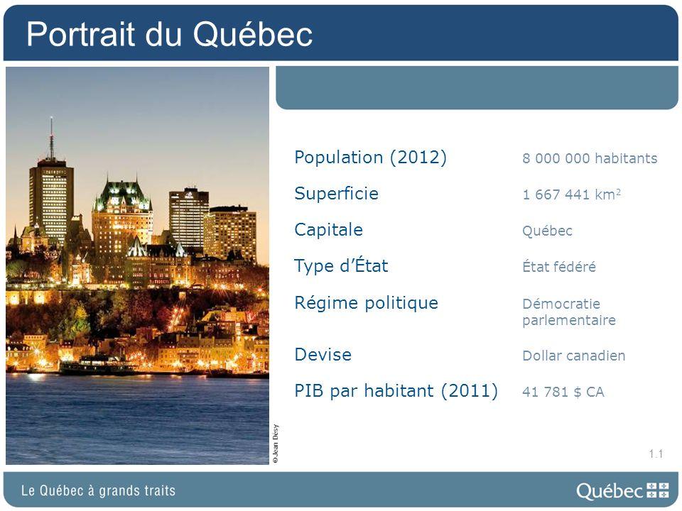 Portrait du Québec Population (2012) 8 000 000 habitants