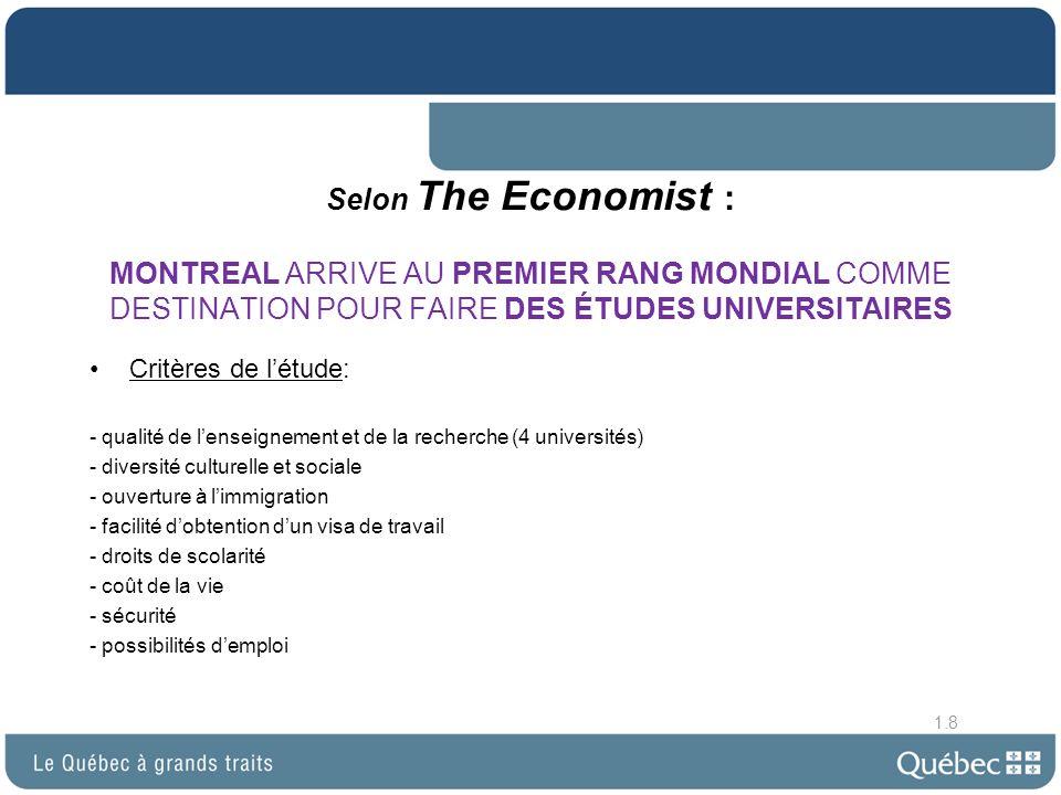 Selon The Economist : MONTREAL ARRIVE AU PREMIER RANG MONDIAL COMME DESTINATION POUR FAIRE DES ÉTUDES UNIVERSITAIRES