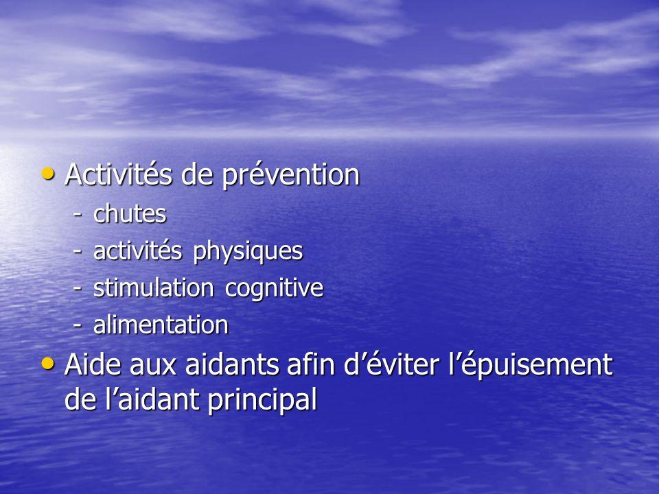 Activités de prévention