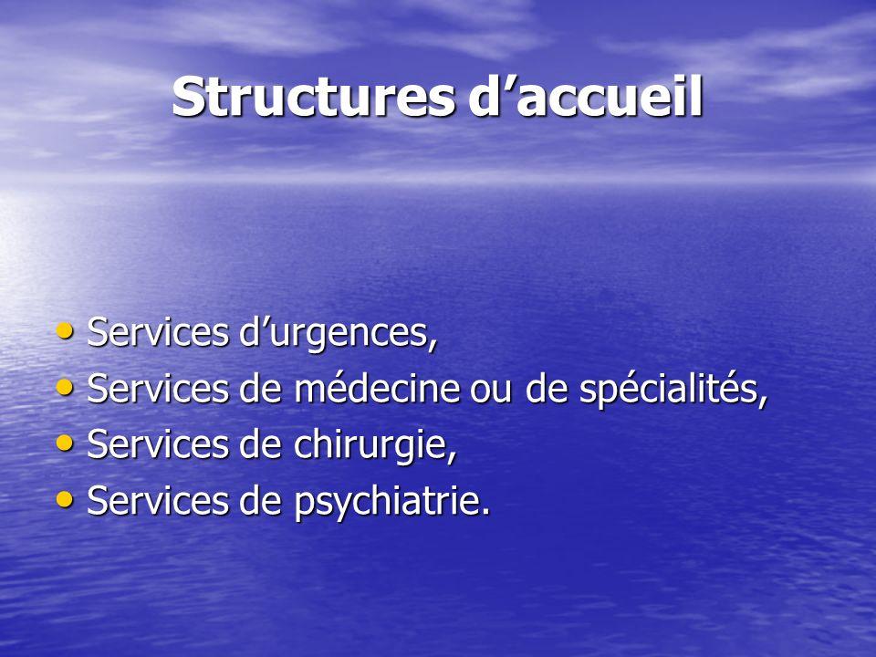Structures d'accueil Services d'urgences,