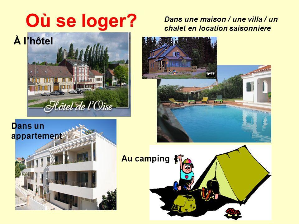 Où se loger À l'hôtel Dans un appartement Au camping