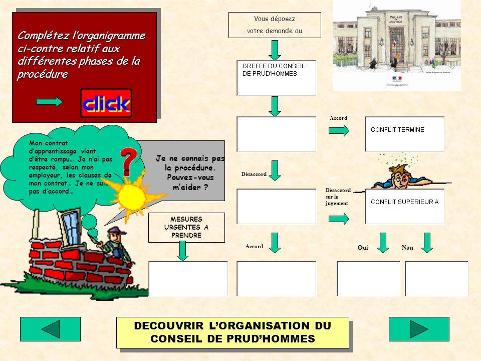 DECOUVRIR L'ORGANISATION DU CONSEIL DE PRUD'HOMMES