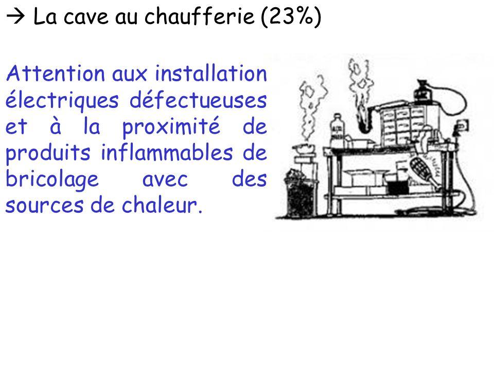 La cave au chaufferie (23%)