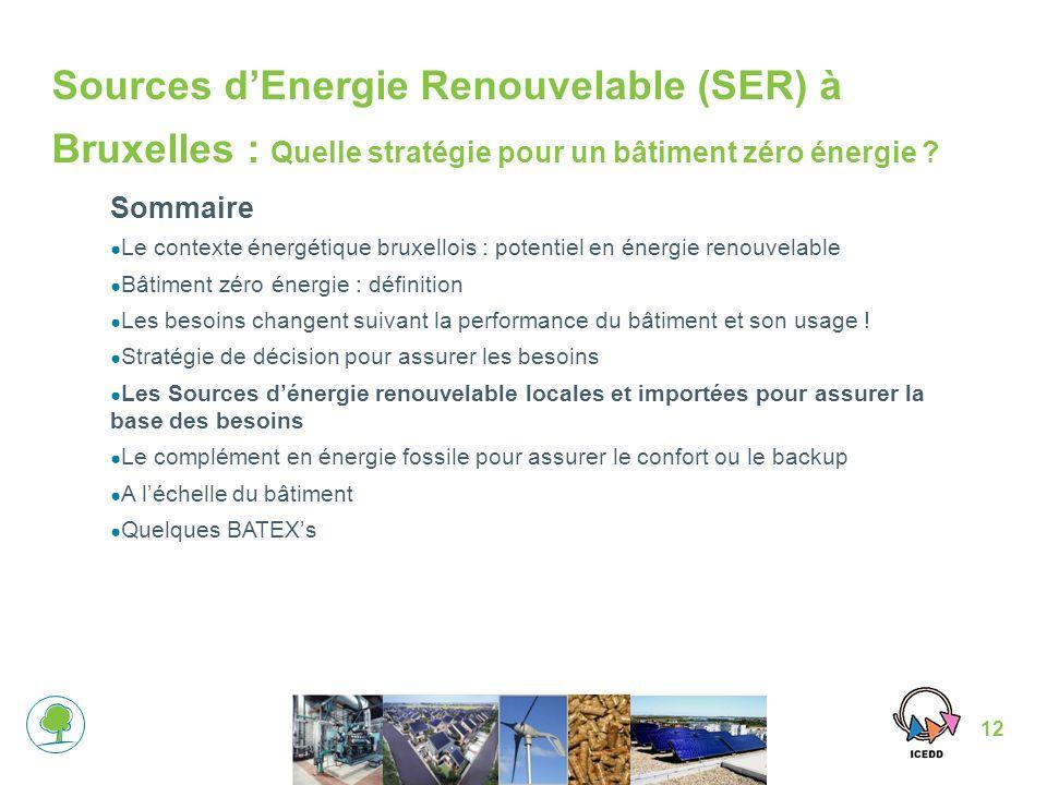 Sources d'Energie Renouvelable (SER) à Bruxelles : Quelle stratégie pour un bâtiment zéro énergie