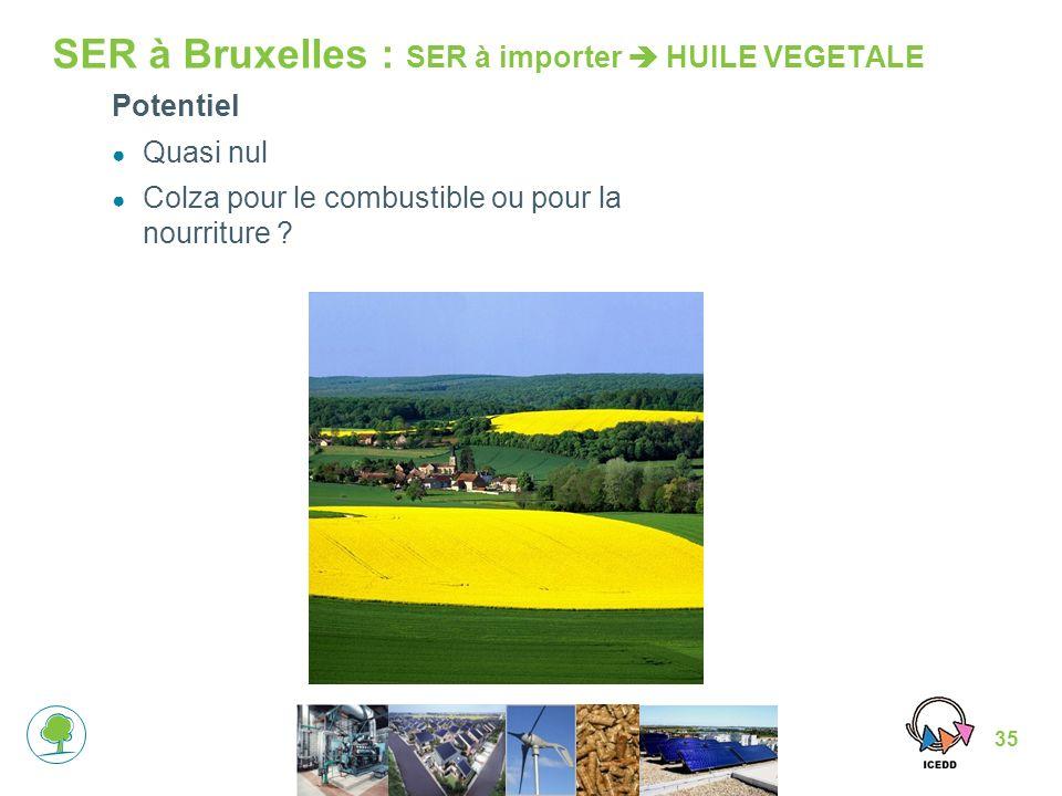 SER à Bruxelles : SER à importer  HUILE VEGETALE