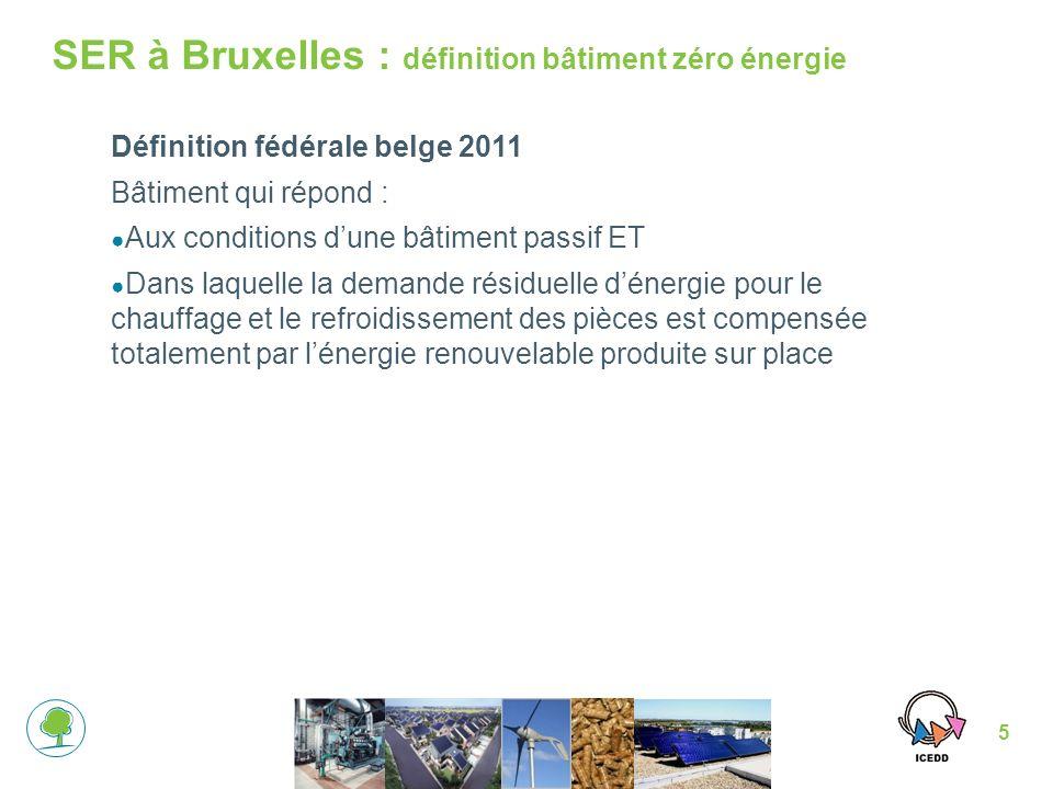 SER à Bruxelles : définition bâtiment zéro énergie