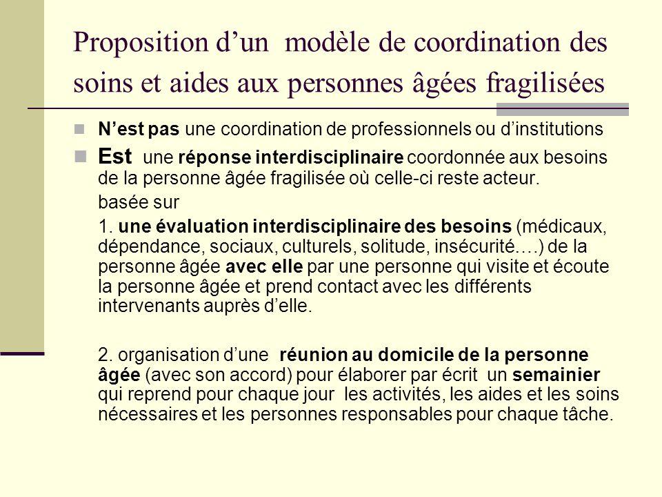 Proposition d'un modèle de coordination des soins et aides aux personnes âgées fragilisées