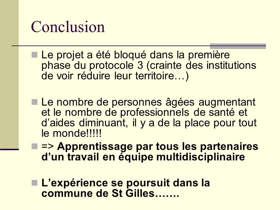 Conclusion Le projet a été bloqué dans la première phase du protocole 3 (crainte des institutions de voir réduire leur territoire…)