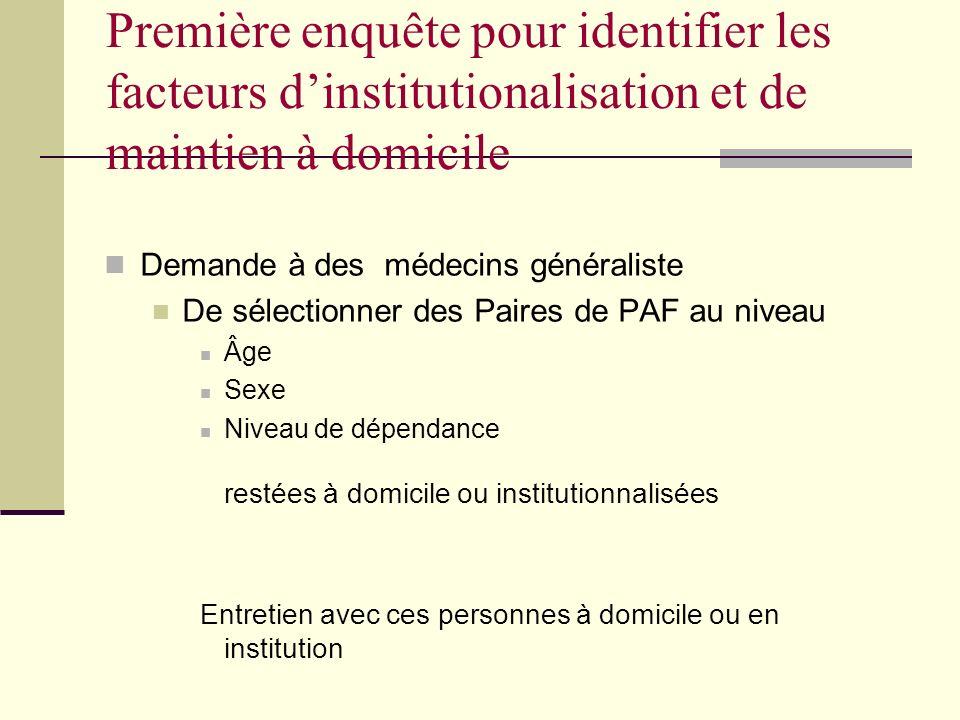 Première enquête pour identifier les facteurs d'institutionalisation et de maintien à domicile