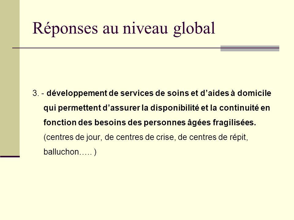 Réponses au niveau global
