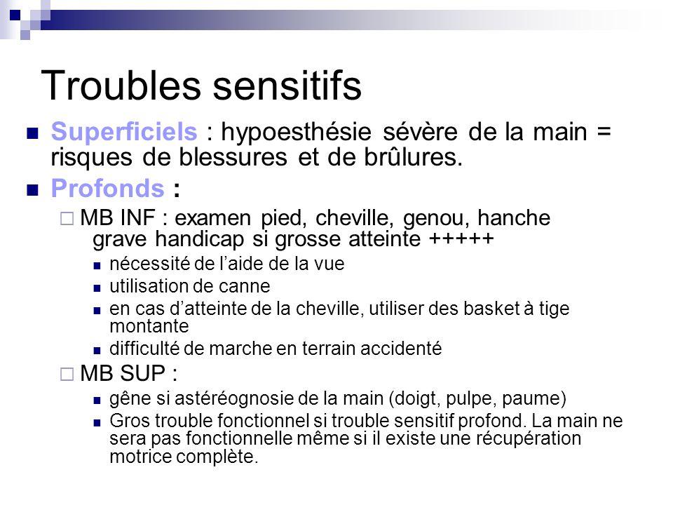 Troubles sensitifs Superficiels : hypoesthésie sévère de la main = risques de blessures et de brûlures.