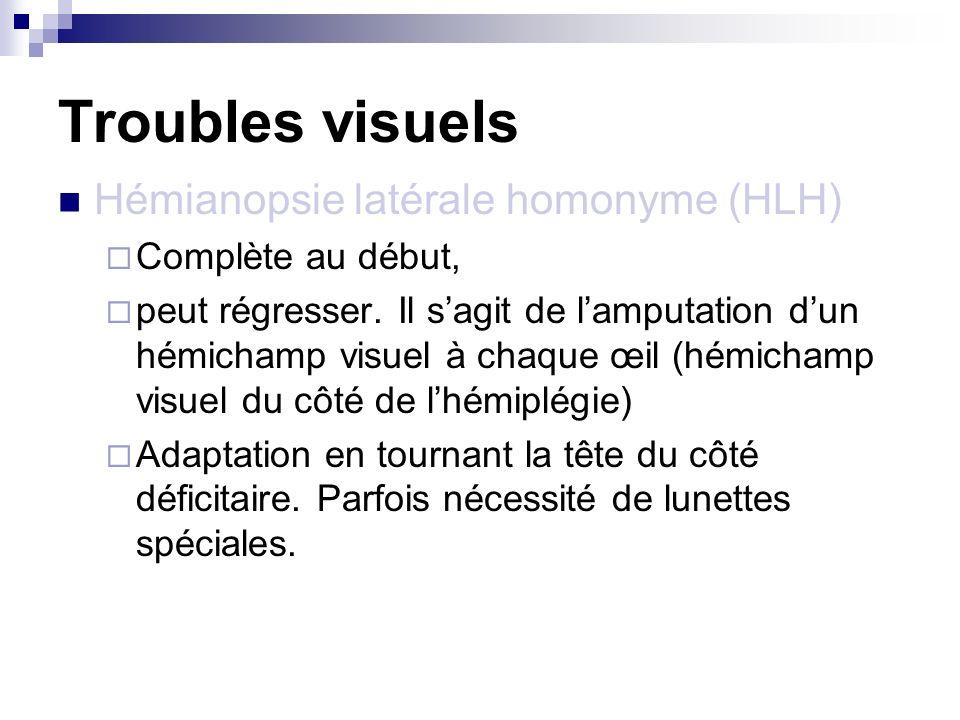 Troubles visuels Hémianopsie latérale homonyme (HLH)