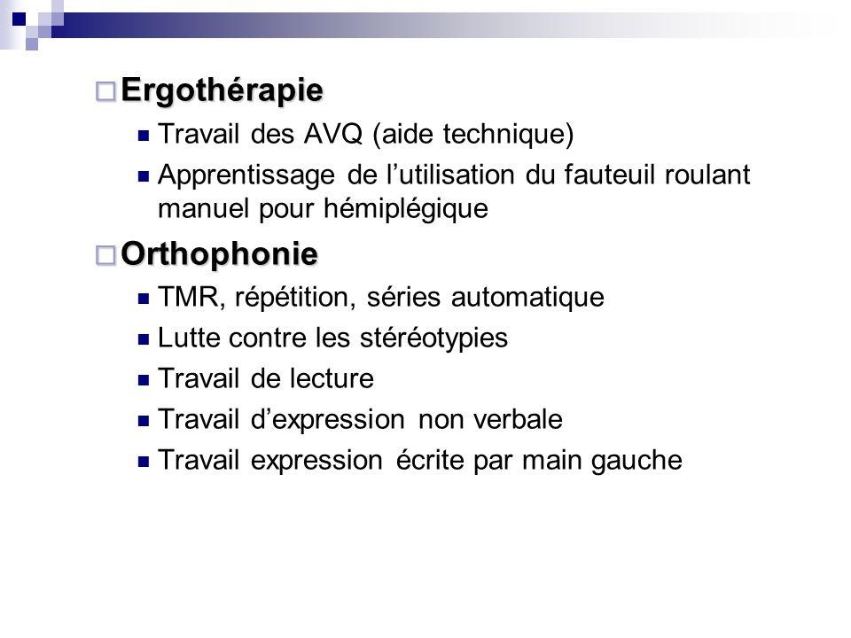 Ergothérapie Orthophonie Travail des AVQ (aide technique)