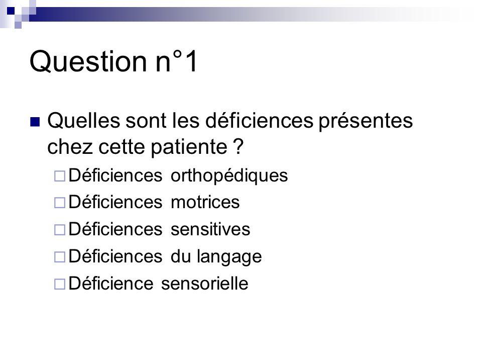 Question n°1 Quelles sont les déficiences présentes chez cette patiente Déficiences orthopédiques.