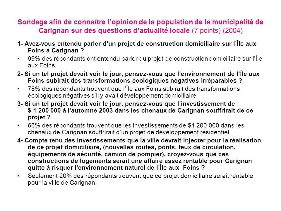 Sondage afin de connaître l'opinion de la population de la municipalité de Carignan sur des questions d'actualité locale (7 points) (2004)
