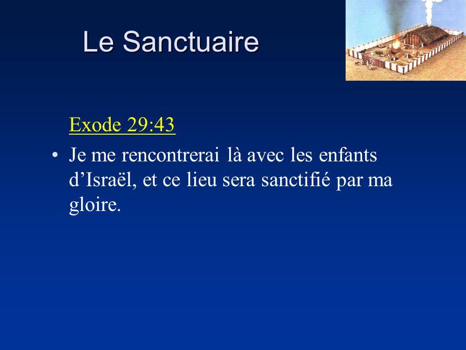 Le Sanctuaire Exode 29:43.