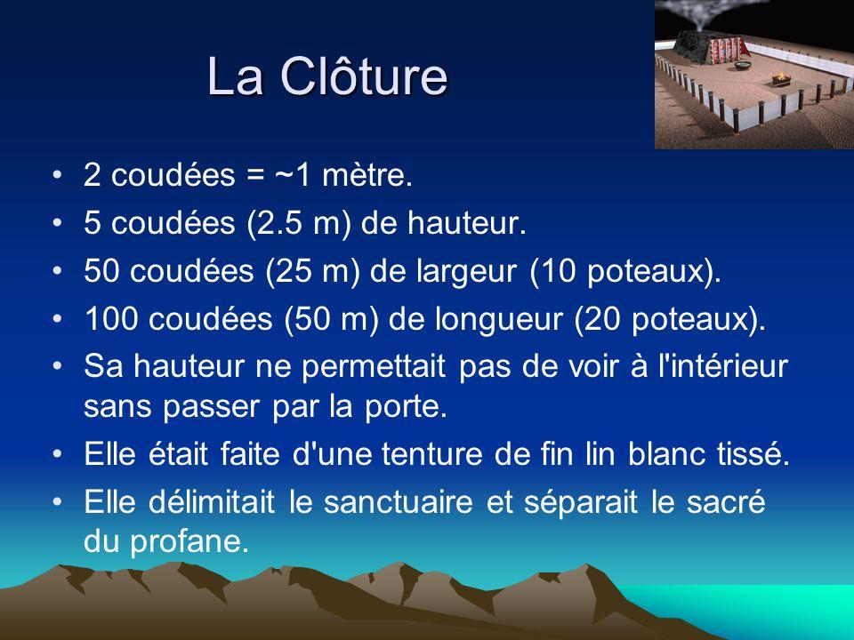 La Clôture 2 coudées = ~1 mètre. 5 coudées (2.5 m) de hauteur.