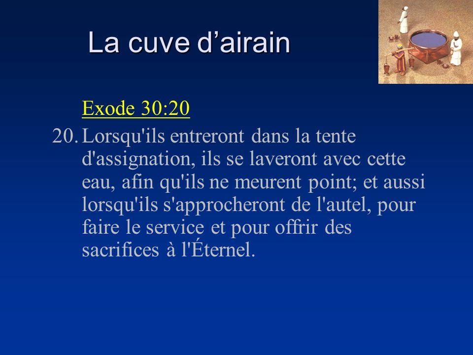 La cuve d'airain Exode 30:20