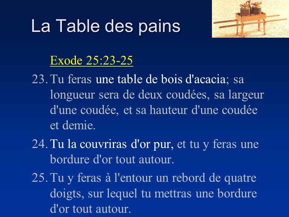 La Table des pains Exode 25:23-25