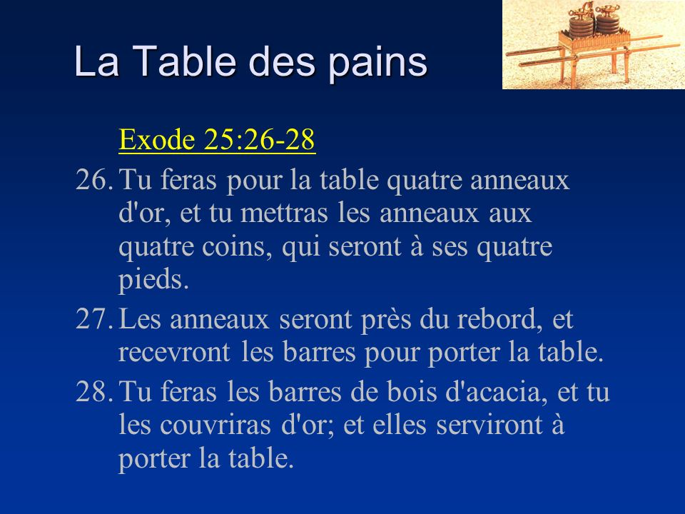 La Table des pains Exode 25:26-28