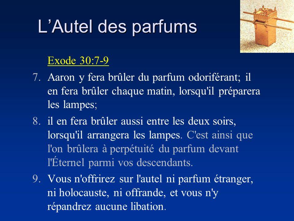 L'Autel des parfums Exode 30:7-9