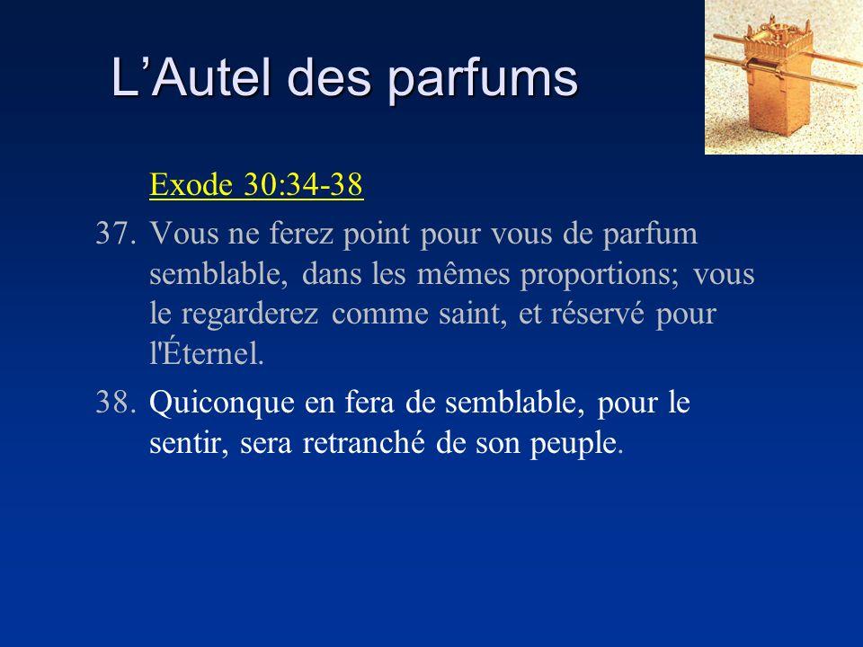 L'Autel des parfums Exode 30:34-38