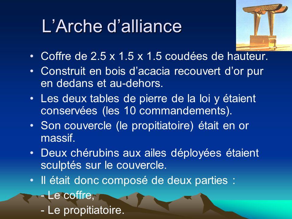 L'Arche d'alliance Coffre de 2.5 x 1.5 x 1.5 coudées de hauteur.