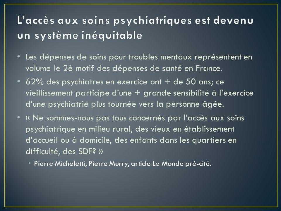 L'accès aux soins psychiatriques est devenu un système inéquitable