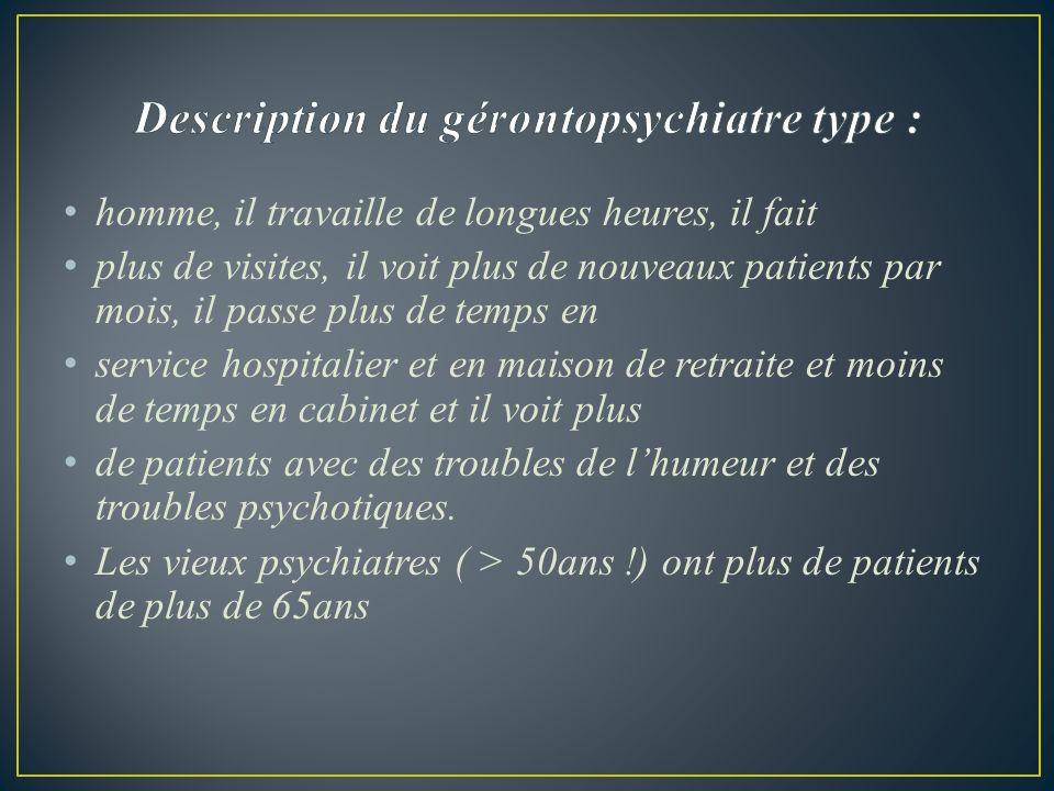 Description du gérontopsychiatre type :