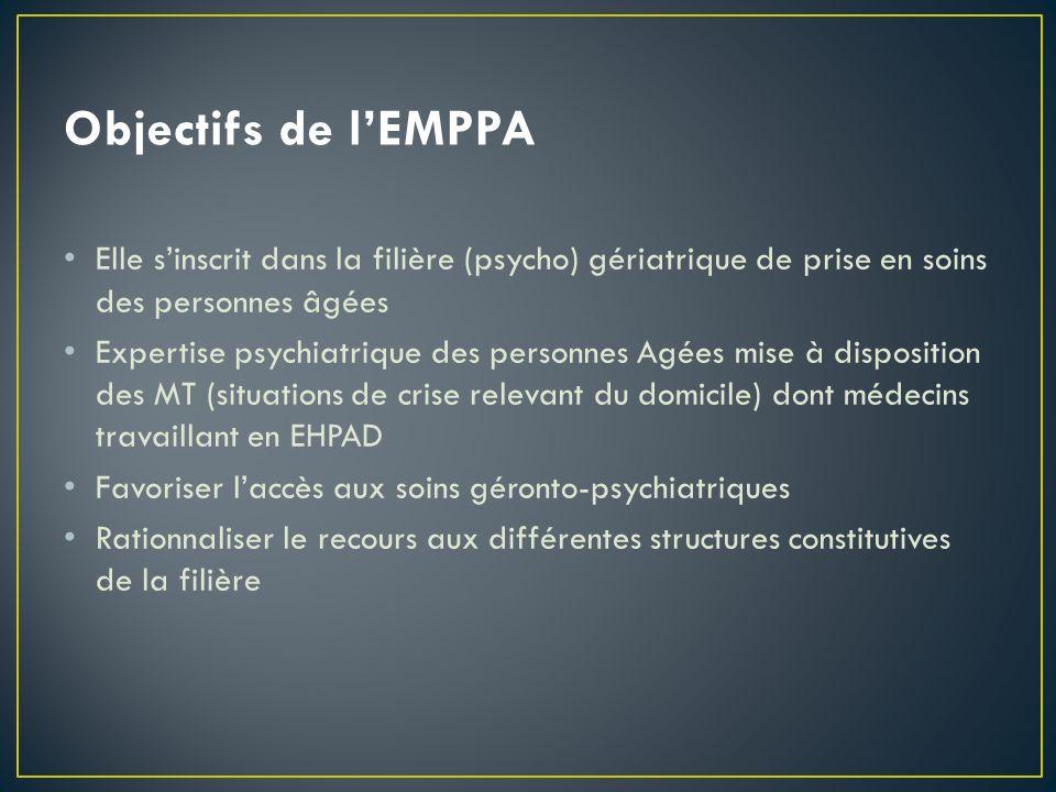 Objectifs de l'EMPPA Elle s'inscrit dans la filière (psycho) gériatrique de prise en soins des personnes âgées.