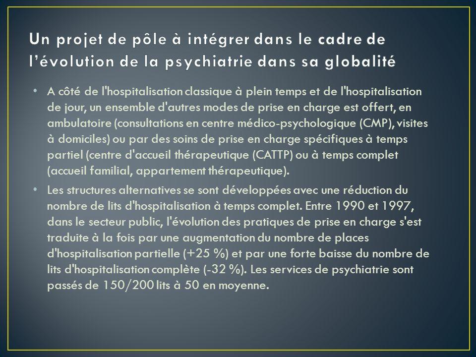 Un projet de pôle à intégrer dans le cadre de l'évolution de la psychiatrie dans sa globalité