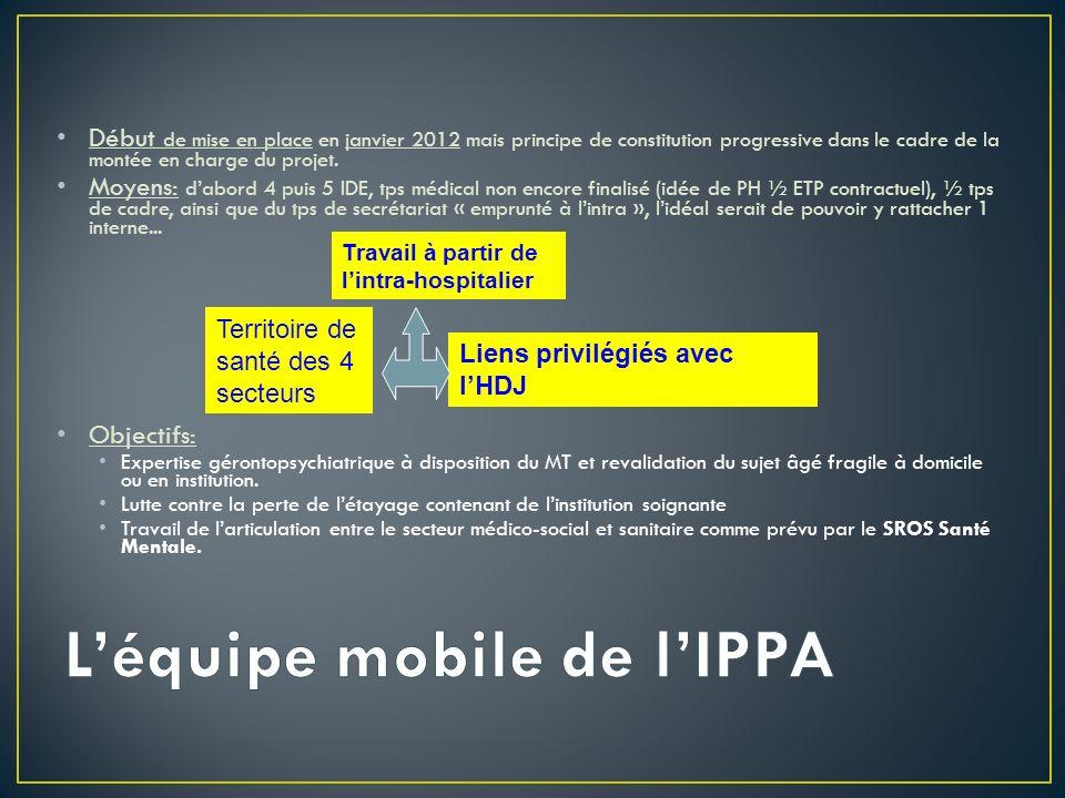 L'équipe mobile de l'IPPA