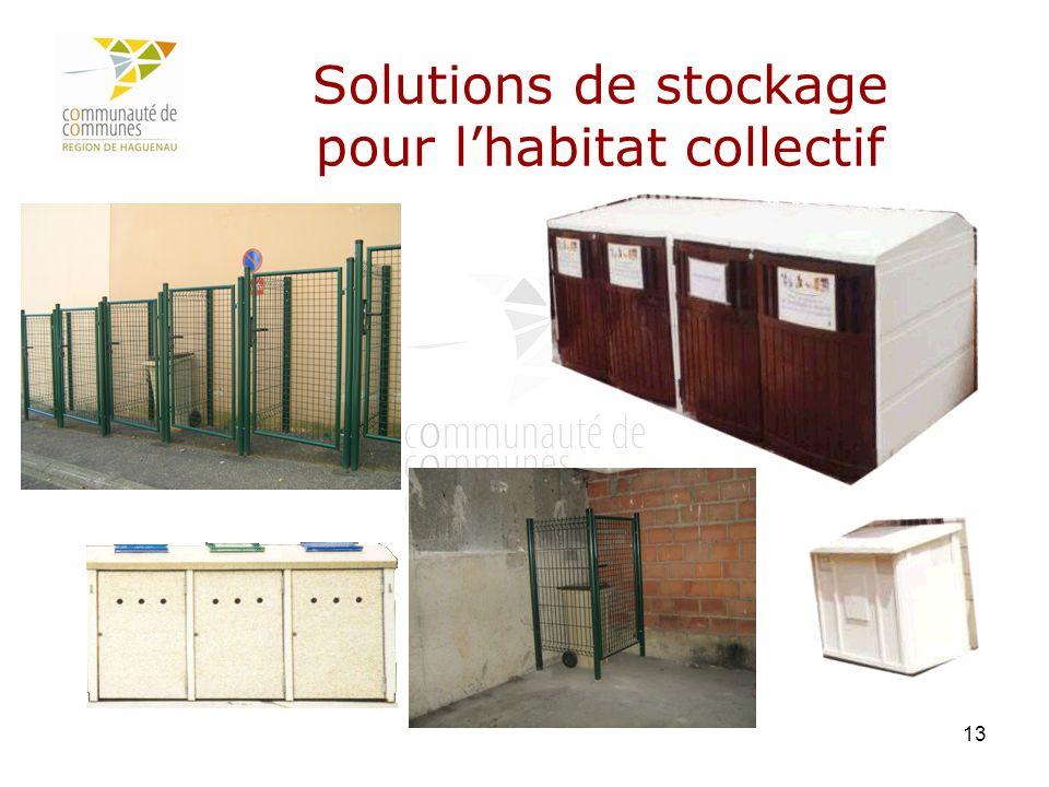 Solutions de stockage pour l'habitat collectif