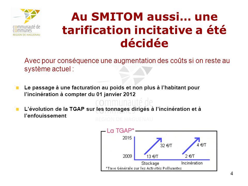 Au SMITOM aussi… une tarification incitative a été décidée