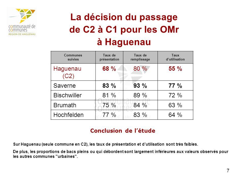 La décision du passage de C2 à C1 pour les OMr à Haguenau
