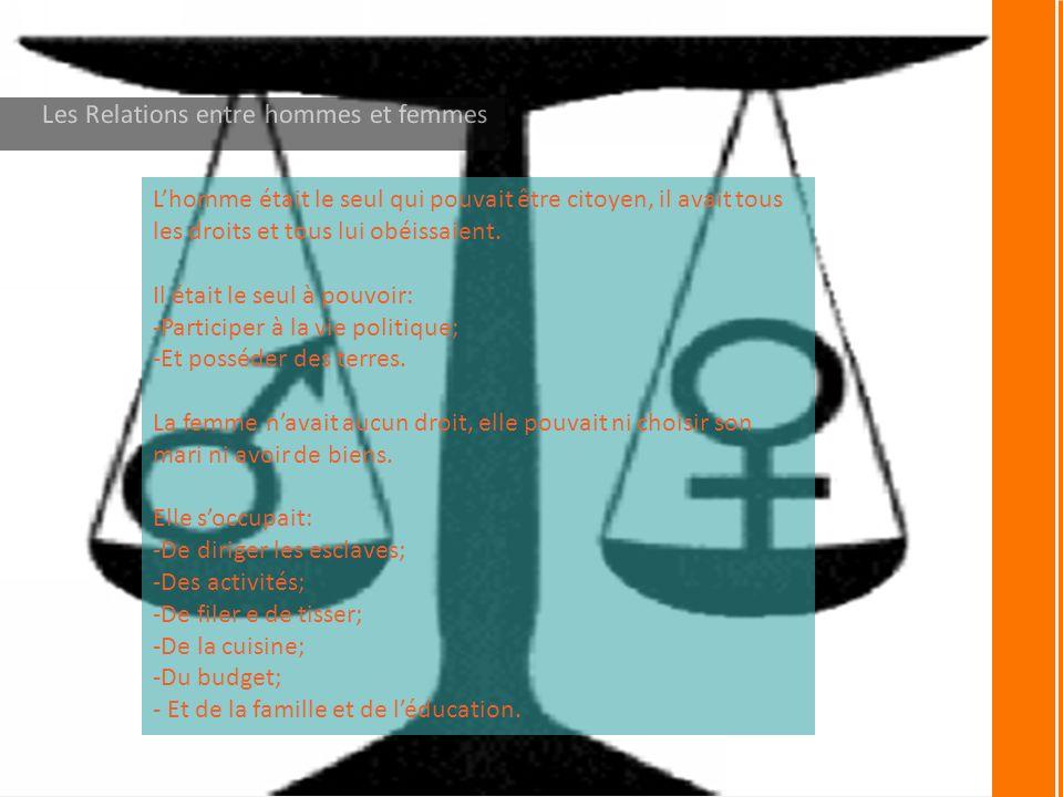 Les Relations entre hommes et femmes