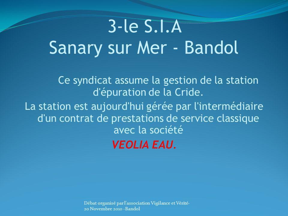 3-le S.I.A Sanary sur Mer - Bandol