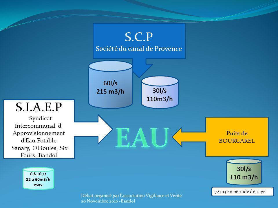EAU S.C.P S.I.A.E.P Société du canal de Provence 60l/s 215 m3/h 30l/s