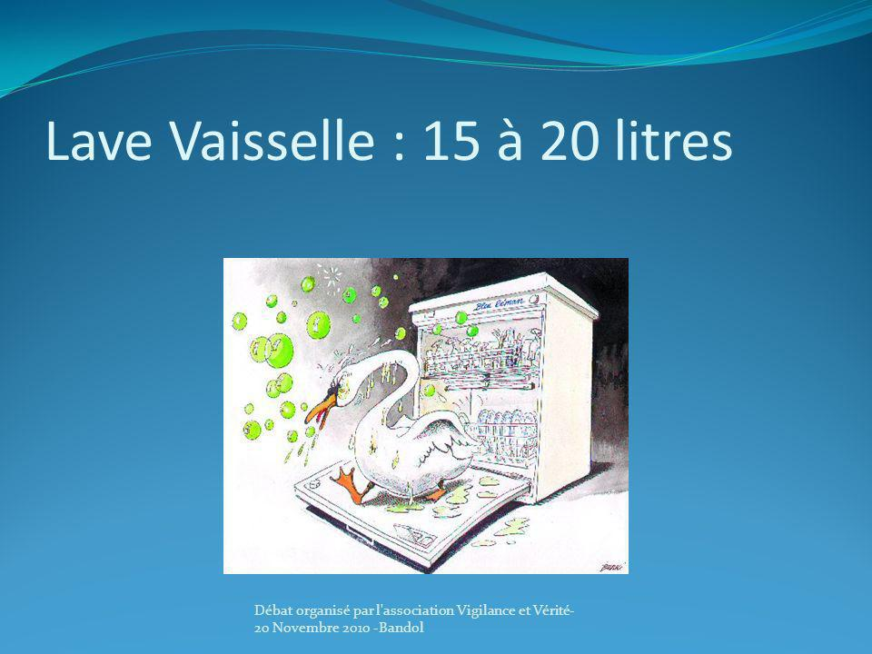 Lave Vaisselle : 15 à 20 litres