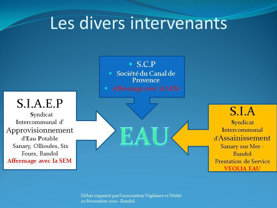 Les divers intervenants